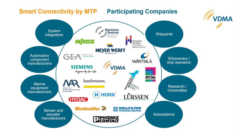 Arbeitskreis MTP VDMA